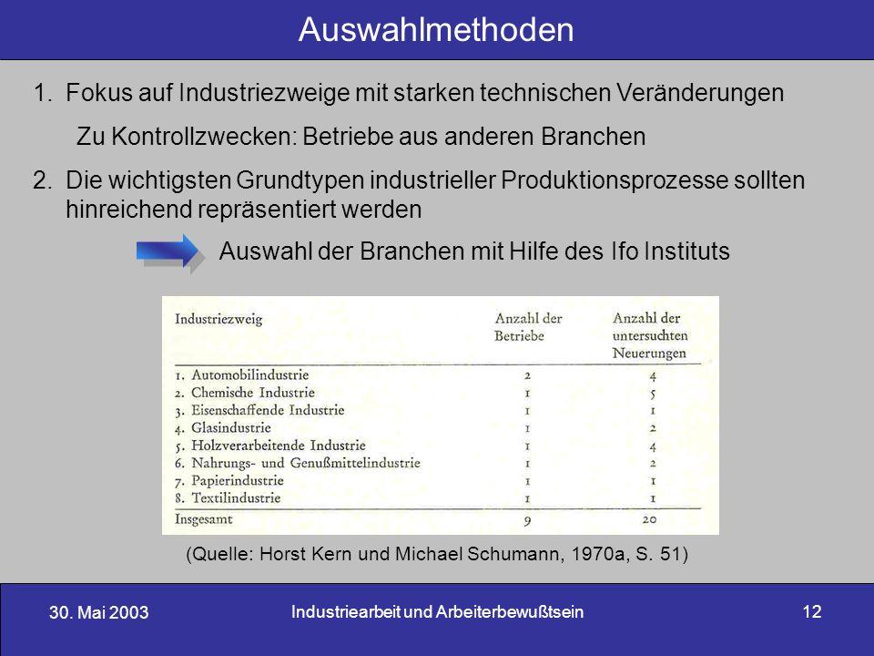 30. Mai 2003 Industriearbeit und Arbeiterbewußtsein12 Auswahlmethoden (Quelle: Horst Kern und Michael Schumann, 1970a, S. 51) 1.Fokus auf Industriezwe