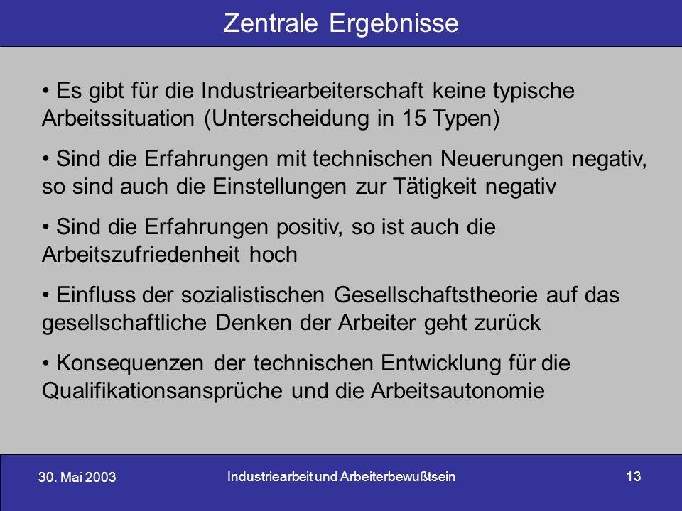 30. Mai 2003 Industriearbeit und Arbeiterbewußtsein13 Zentrale Ergebnisse Es gibt für die Industriearbeiterschaft keine typische Arbeitssituation (Unt