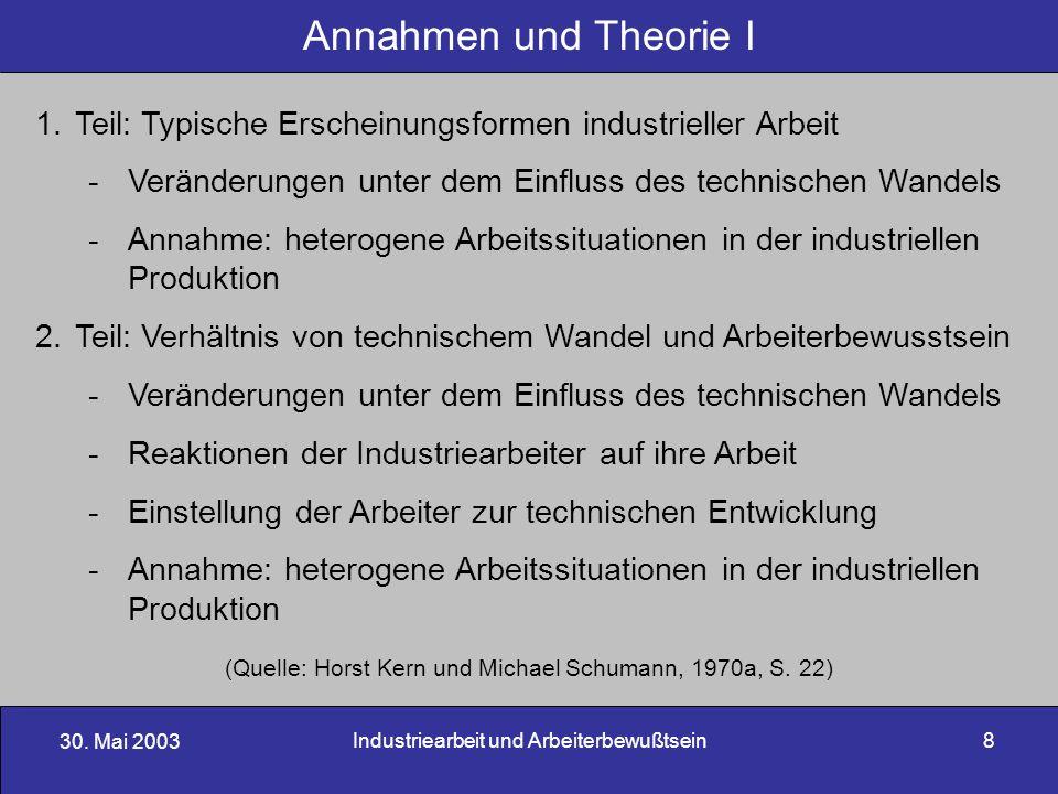 30. Mai 2003 Industriearbeit und Arbeiterbewußtsein8 Annahmen und Theorie I 1.Teil: Typische Erscheinungsformen industrieller Arbeit -Veränderungen un