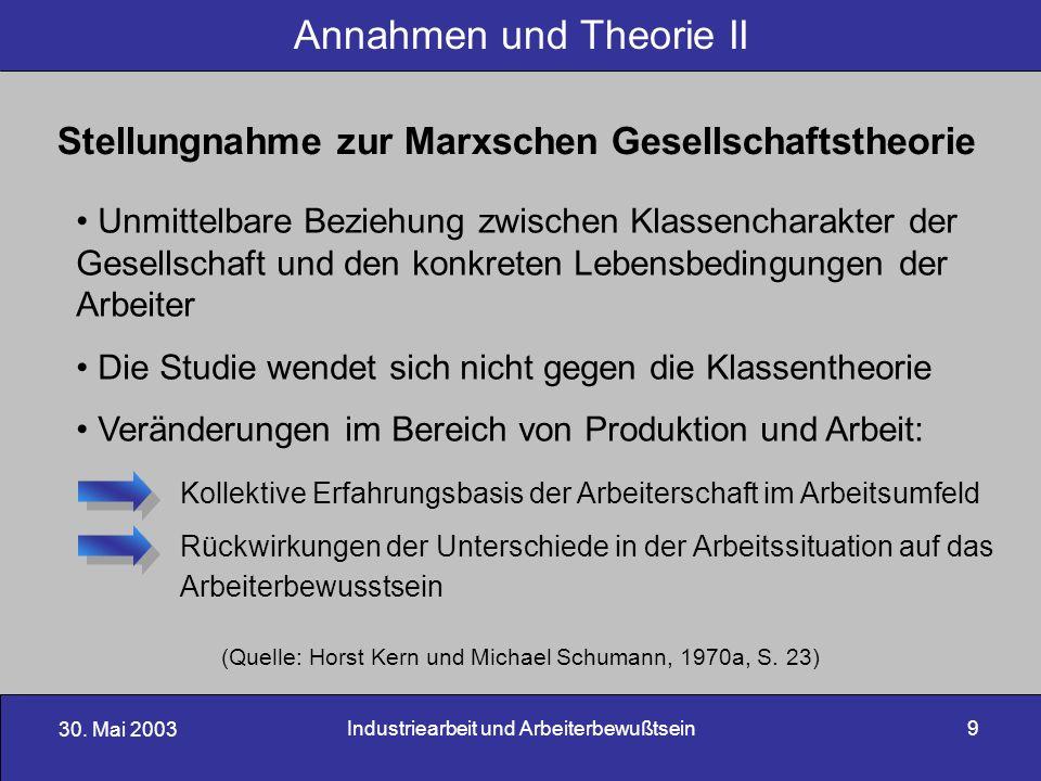 30. Mai 2003 Industriearbeit und Arbeiterbewußtsein9 Annahmen und Theorie II (Quelle: Horst Kern und Michael Schumann, 1970a, S. 23) Stellungnahme zur
