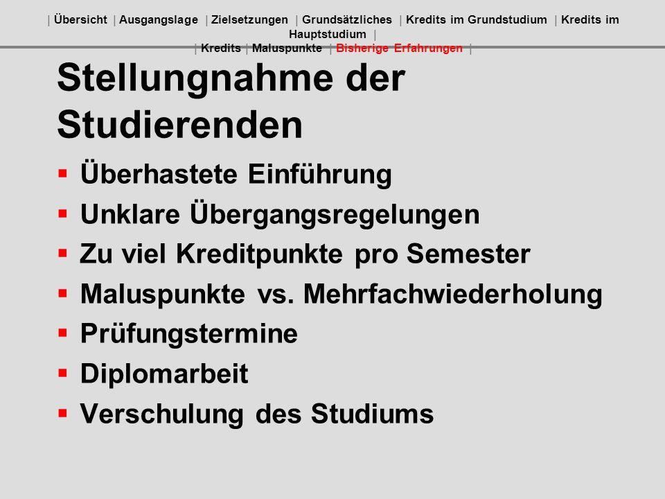 Stellungnahme der Studierenden Überhastete Einführung Unklare Übergangsregelungen Zu viel Kreditpunkte pro Semester Maluspunkte vs.