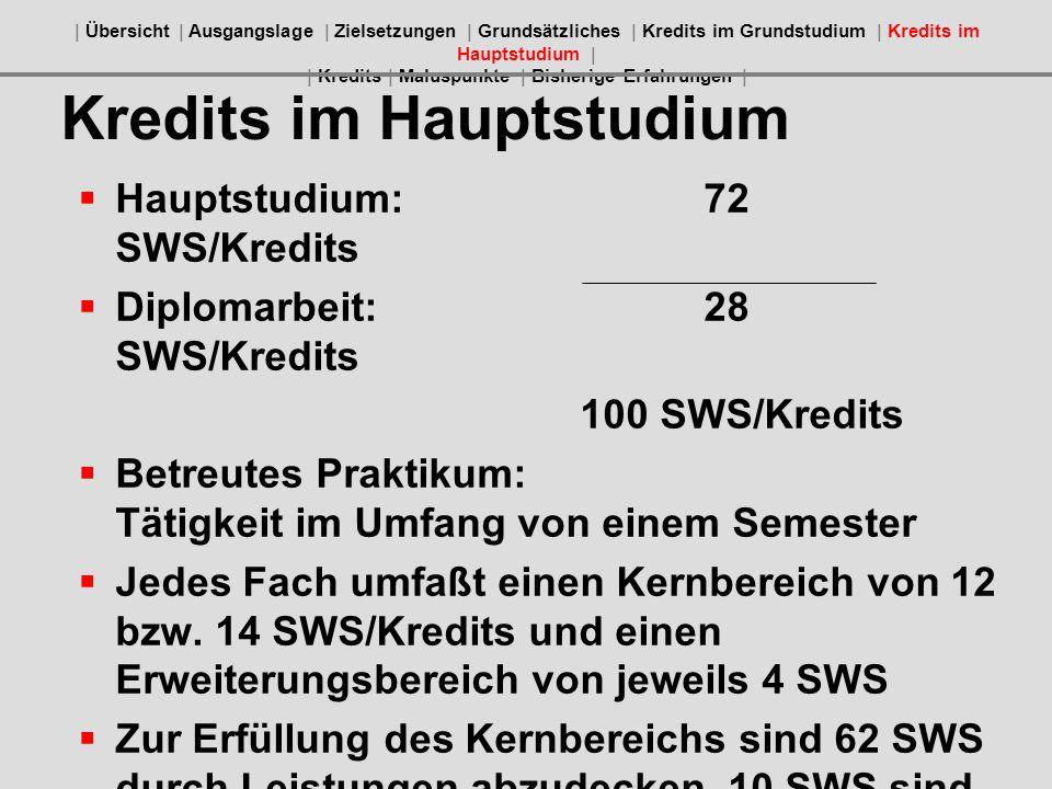 Hauptstudium: 172 SWS/Kredits Diplomarbeit:128 SWS/Kredits 100 SWS/Kredits Betreutes Praktikum: Tätigkeit im Umfang von einem Semester Jedes Fach umfaßt einen Kernbereich von 12 bzw.