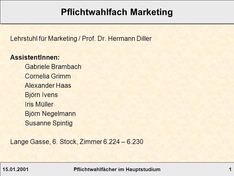15.01.2001Pflichtwahlfächer im Hauptstudium 1 Pflichtwahlfach Marketing Lehrstuhl für Marketing / Prof.