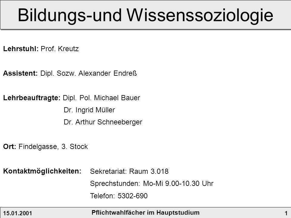 Pflichtwahlfächer im Hauptstudium 15.01.20011 Bildungs-und Wissenssoziologie Lehrstuhl: Prof.