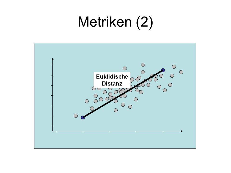 Metriken (2) Euklidische Distanz