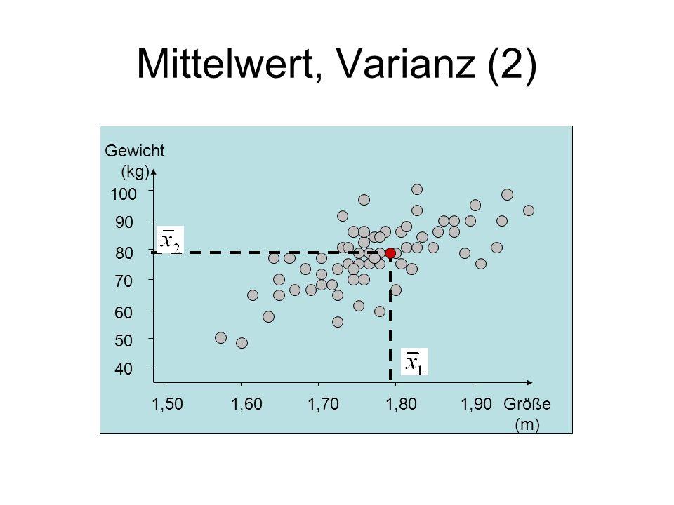 Mittelwert, Varianz (2) 1,501,601,701,801,90 40 50 60 70 80 90 100 Gewicht (kg) Größe (m)