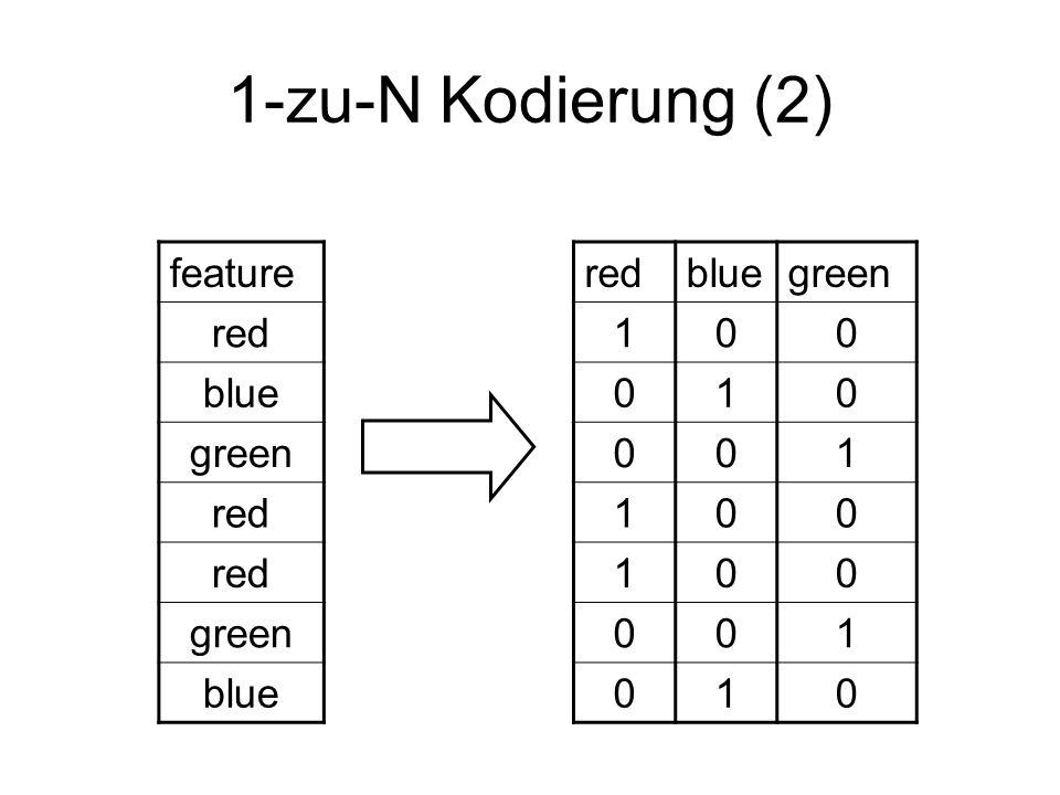 1-zu-N Kodierung (2) feature red blue green red green blue redbluegreen 100 010 001 100 100 001 010