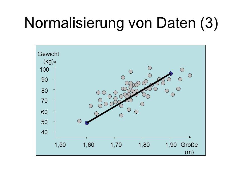 Normalisierung von Daten (3) 1,501,601,701,801,90 40 50 60 70 80 90 100 Gewicht (kg) Größe (m)