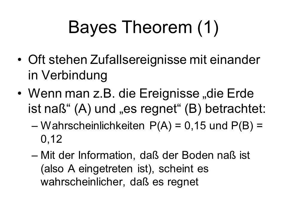 Bayes Theorem (1) Oft stehen Zufallsereignisse mit einander in Verbindung Wenn man z.B. die Ereignisse die Erde ist naß (A) und es regnet (B) betracht