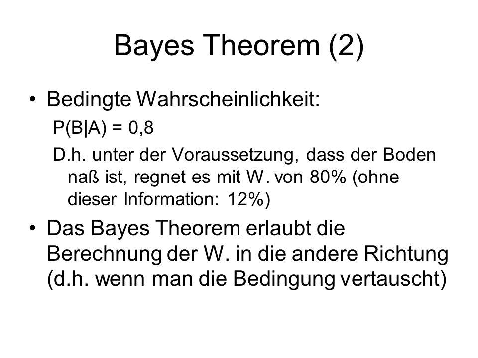 Bayes Theorem (2) Bedingte Wahrscheinlichkeit: P(B|A) = 0,8 D.h. unter der Voraussetzung, dass der Boden naß ist, regnet es mit W. von 80% (ohne diese