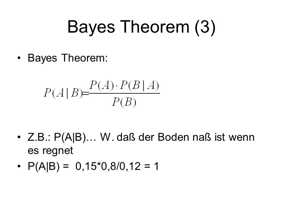Bayes Theorem (3) Bayes Theorem: Z.B.: P(A|B)… W. daß der Boden naß ist wenn es regnet P(A|B) = 0,15*0,8/0,12 = 1