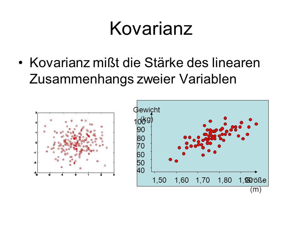 Kovarianz Kovarianz mißt die Stärke des linearen Zusammenhangs zweier Variablen 1,501,601,701,801,90 40 50 60 70 80 90 100 Gewicht (kg) Größe (m)