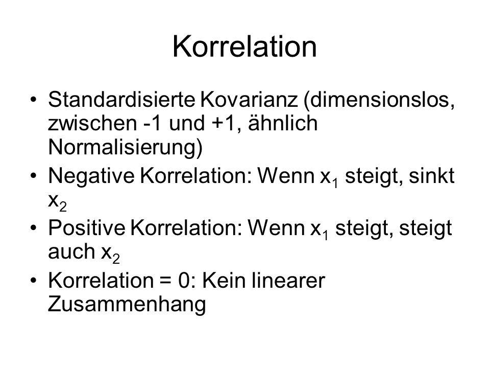 Korrelation Standardisierte Kovarianz (dimensionslos, zwischen -1 und +1, ähnlich Normalisierung) Negative Korrelation: Wenn x 1 steigt, sinkt x 2 Pos