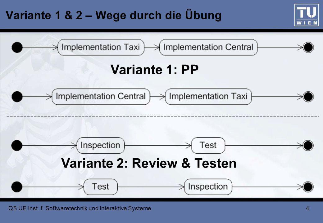 4 Variante 1 & 2 – Wege durch die Übung QS UE Inst.