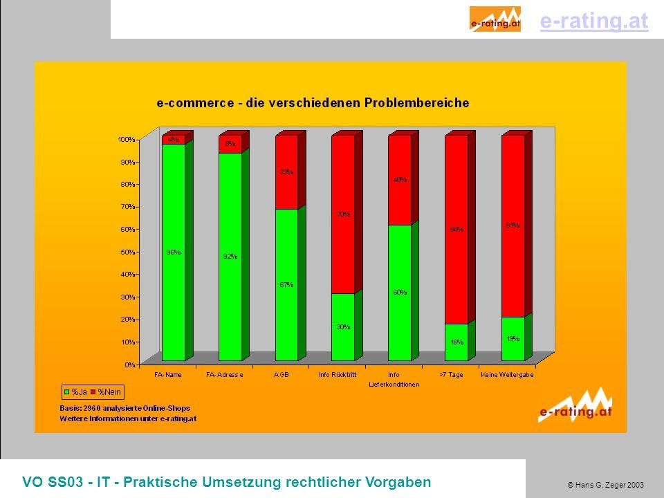 © Hans G. Zeger 2003 VO SS03 - IT - Praktische Umsetzung rechtlicher Vorgaben e-rating.at