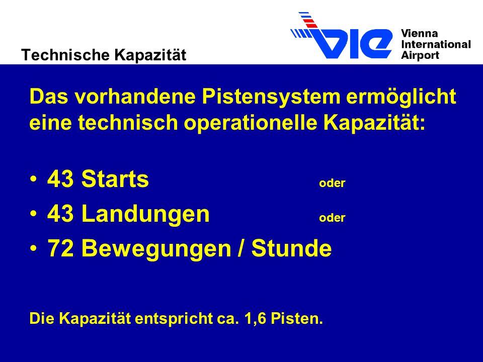 Technische Kapazität Das vorhandene Pistensystem ermöglicht eine technisch operationelle Kapazität: 43 Starts oder 43 Landungen oder 72 Bewegungen / Stunde Die Kapazität entspricht ca.