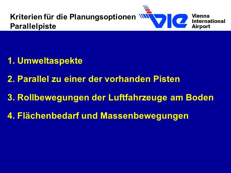 Kriterien für die Planungsoptionen Parallelpiste 1.