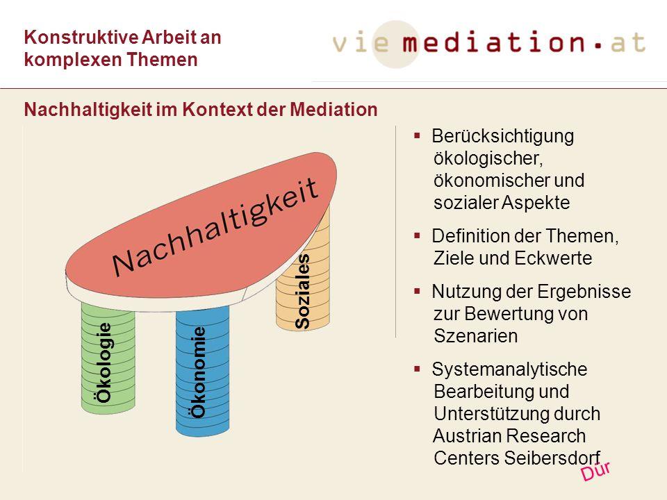 Konstruktive Arbeit an komplexen Themen Nachhaltigkeit im Kontext der Mediation: Kriterien Kriterien:Welche Werte werden angestrebt?Indikatoren:Wie kann man das messen.