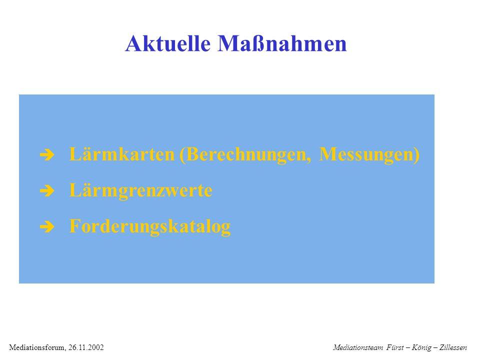 Mediationsteam Fürst – König – ZillessenMediationsforum, 26.11.2002 Aktuelle Maßnahmen Lärmkarten (Berechnungen, Messungen) Lärmgrenzwerte Forderungskatalog