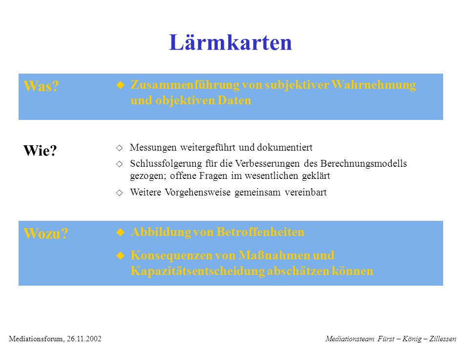Mediationsteam Fürst – König – ZillessenMediationsforum, 26.11.2002 Lärmkarten Abbildung von Betroffenheiten Konsequenzen von Maßnahmen und Kapazitäts