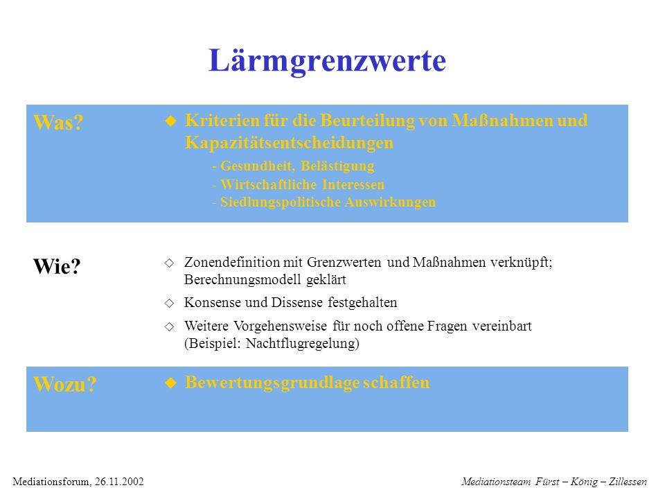 Mediationsteam Fürst – König – ZillessenMediationsforum, 26.11.2002 Forderungskatalog Verhandlungsrahmen ist gesetzt Konfliktthemen sind benannt Was.