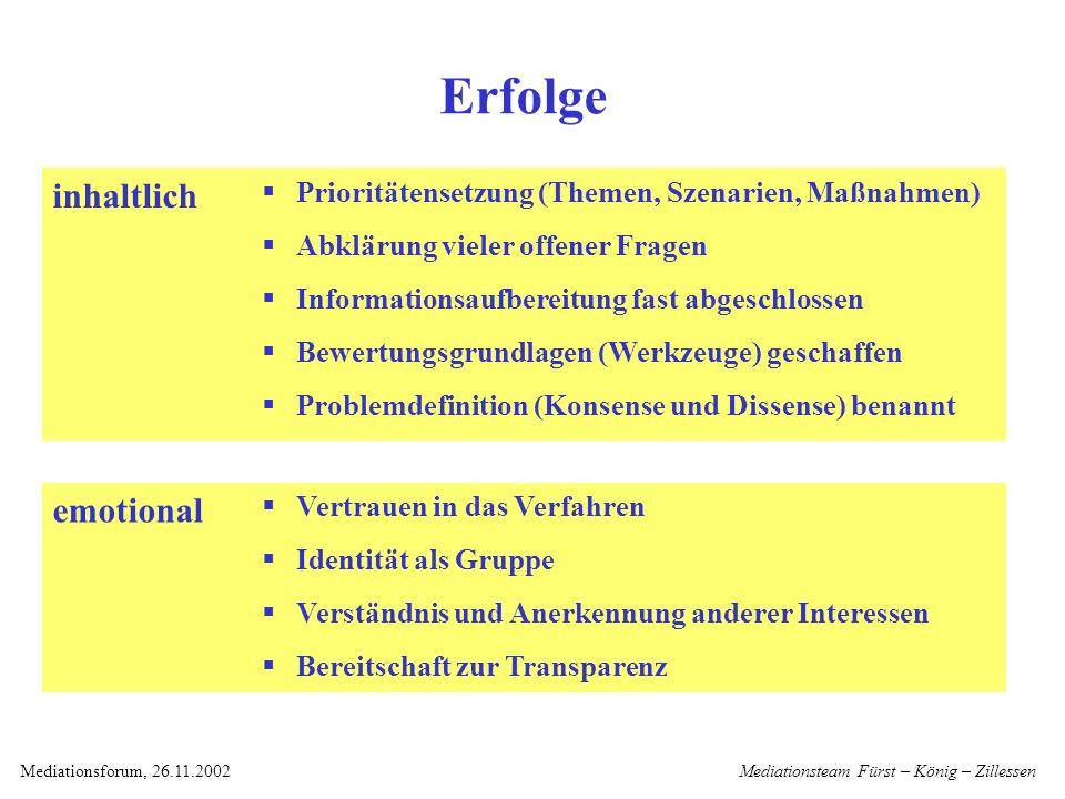 Mediationsteam Fürst – König – ZillessenMediationsforum, 26.11.2002 MF AA PSG Bisherige Prozess-Struktur AK AG AK