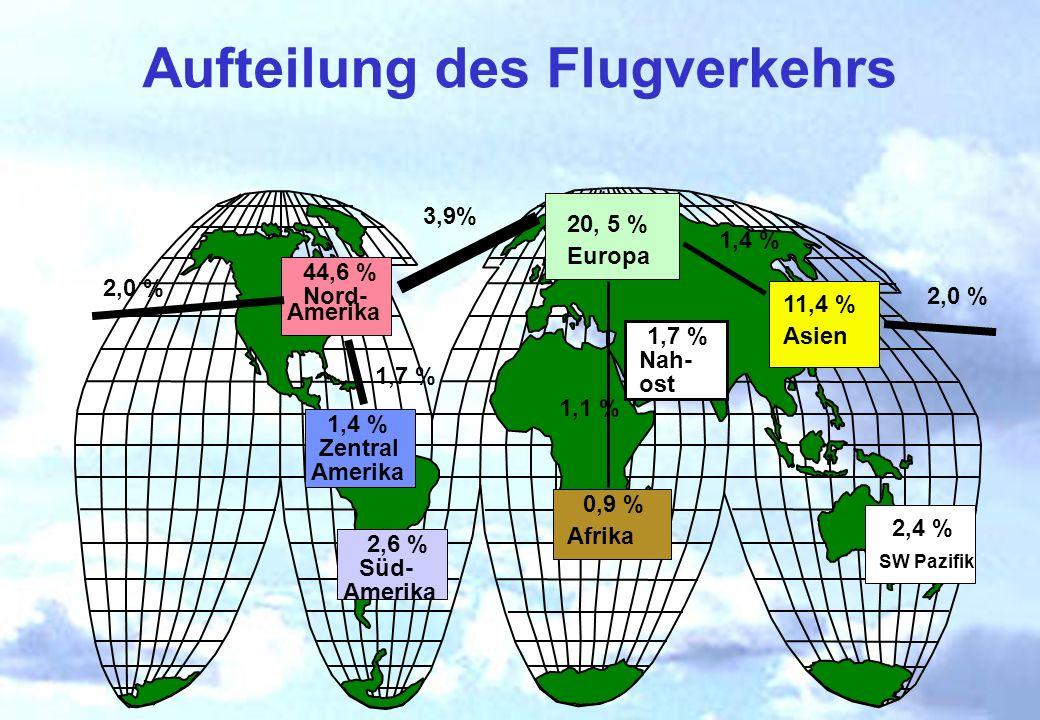 Abt. Generalsekretariat 20, 5 % Europa 44,6 % Nord- Amerika 11,4 % Asien 2,4 % SW Pazifik 1,4 % Zentral Amerika 2,6 % Süd- Amerika 0,9 % Afrika 3,9% 2