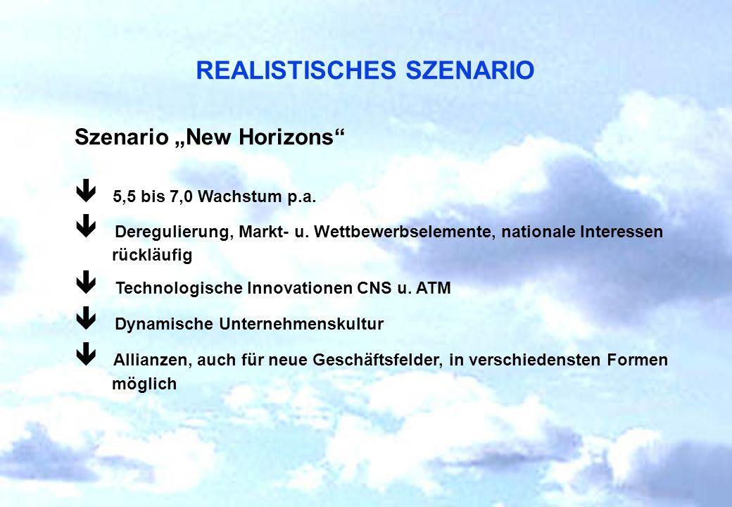 Abt. Generalsekretariat REALISTISCHES SZENARIO Szenario New Horizons 5,5 bis 7,0 Wachstum p.a. Deregulierung, Markt- u. Wettbewerbselemente, nationale
