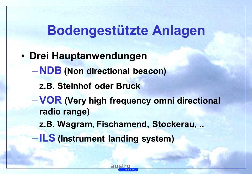 Abt. Generalsekretariat Bodengestützte Anlagen Drei Hauptanwendungen –NDB (Non directional beacon) z.B. Steinhof oder Bruck –VOR (Very high frequency