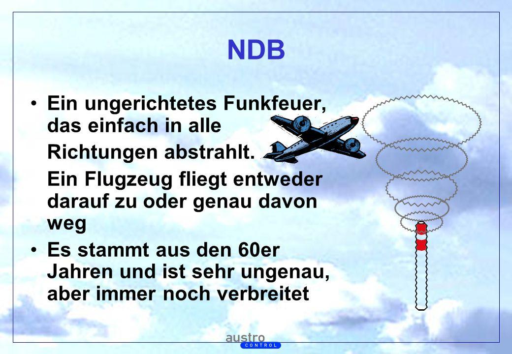 Abt. Generalsekretariat NDB Ein ungerichtetes Funkfeuer, das einfach in alle Richtungen abstrahlt. Ein Flugzeug fliegt entweder darauf zu oder genau d