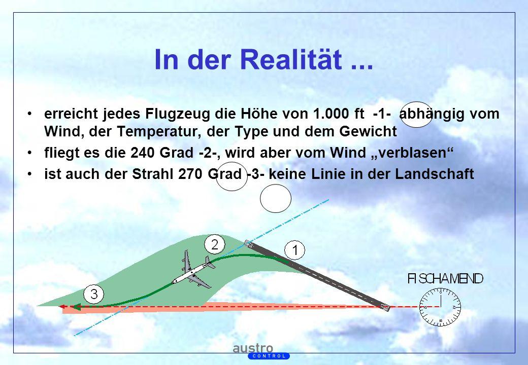 Abt. Generalsekretariat In der Realität... erreicht jedes Flugzeug die Höhe von 1.000 ft -1- abhängig vom Wind, der Temperatur, der Type und dem Gewic