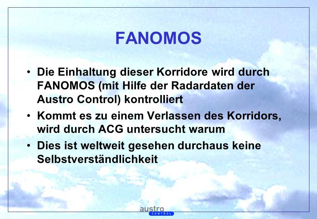 Abt. Generalsekretariat FANOMOS Die Einhaltung dieser Korridore wird durch FANOMOS (mit Hilfe der Radardaten der Austro Control) kontrolliert Kommt es