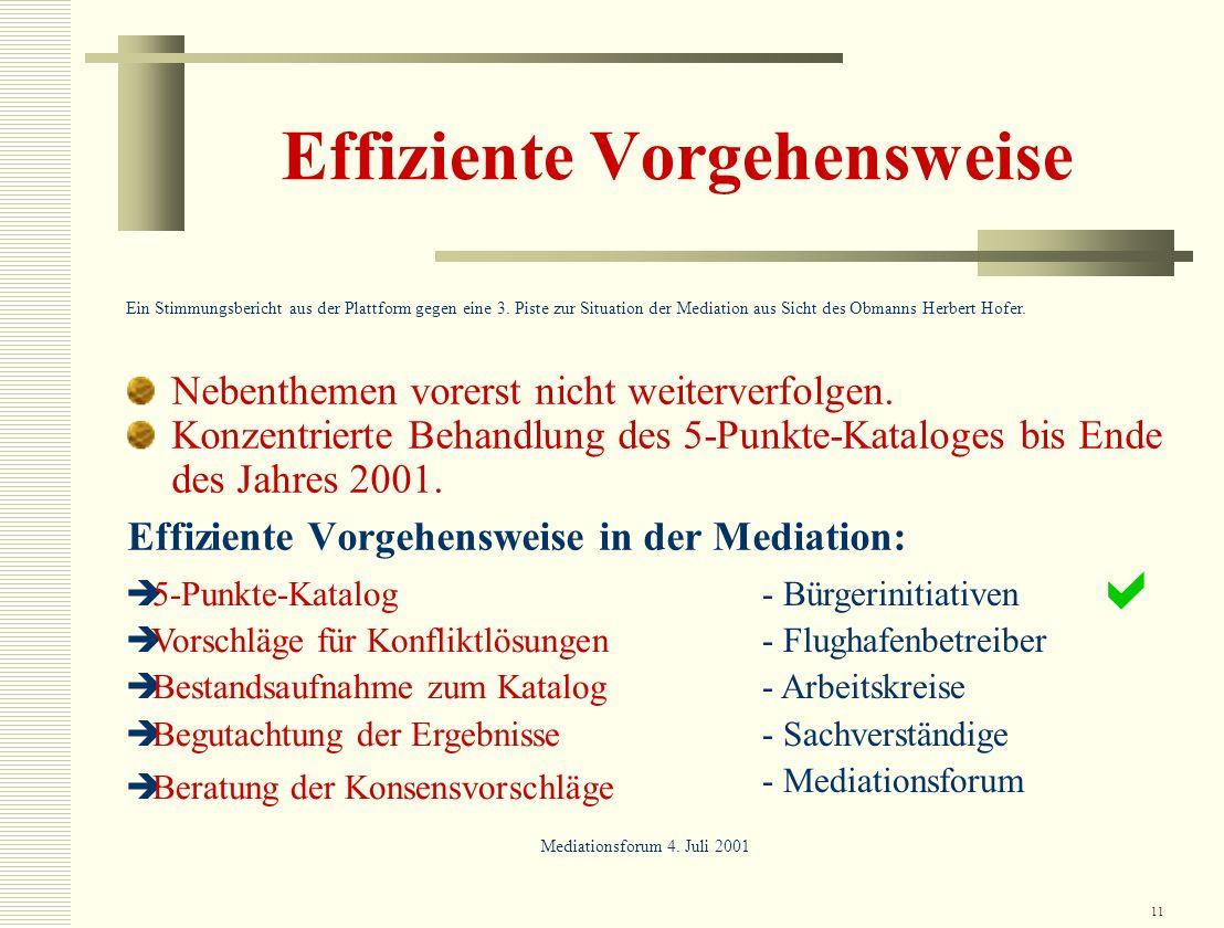 11 Effiziente Vorgehensweise Nebenthemen vorerst nicht weiterverfolgen. Konzentrierte Behandlung des 5-Punkte-Kataloges bis Ende des Jahres 2001. Effi