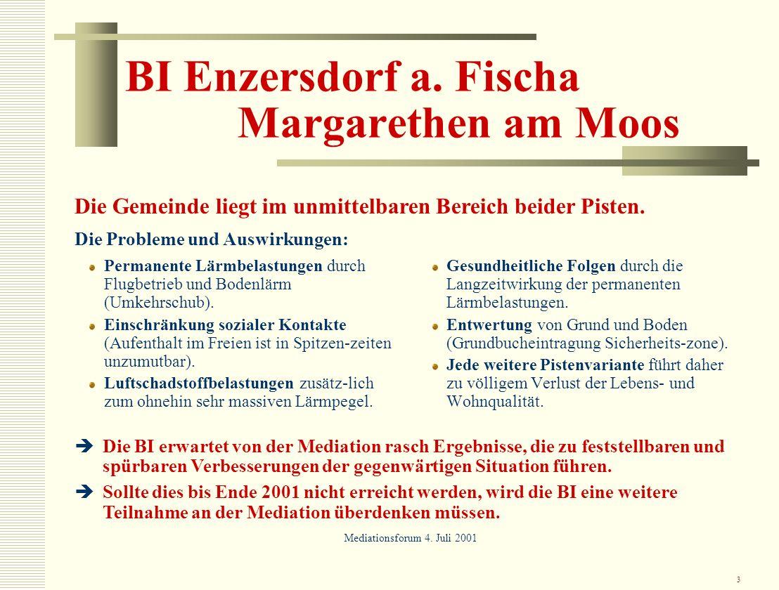 3 BI Enzersdorf a. Fischa Margarethen am Moos Permanente Lärmbelastungen durch Flugbetrieb und Bodenlärm (Umkehrschub). Einschränkung sozialer Kontakt