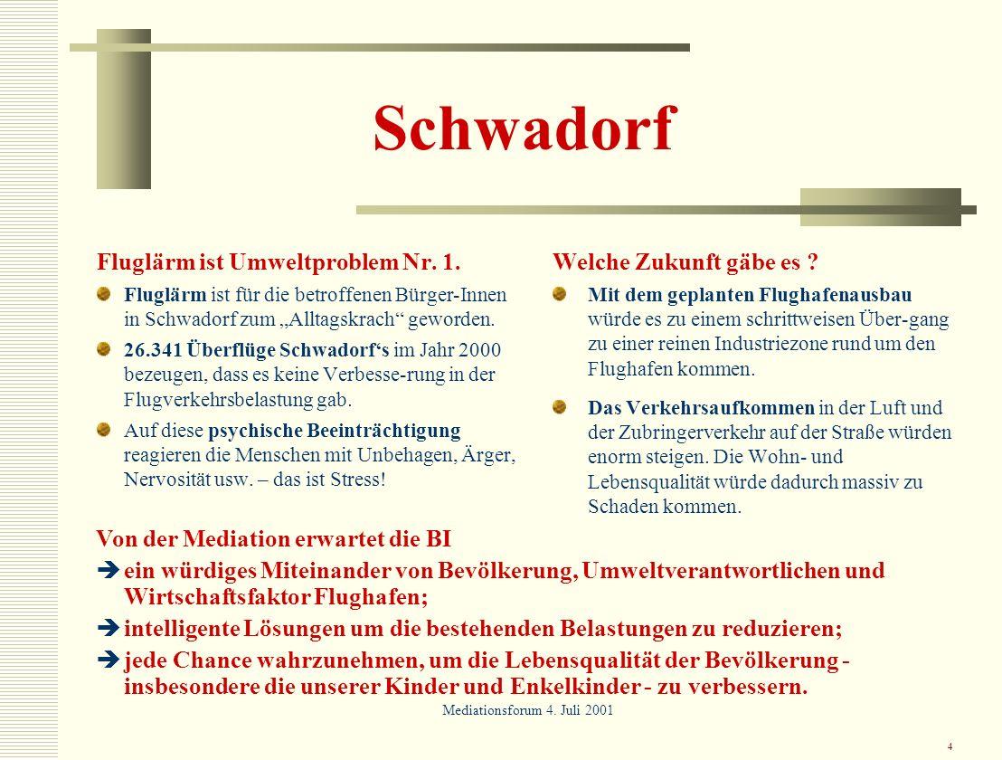 4 Schwadorf Fluglärm ist Umweltproblem Nr. 1. Fluglärm ist für die betroffenen Bürger-Innen in Schwadorf zum Alltagskrach geworden. 26.341 Überflüge S