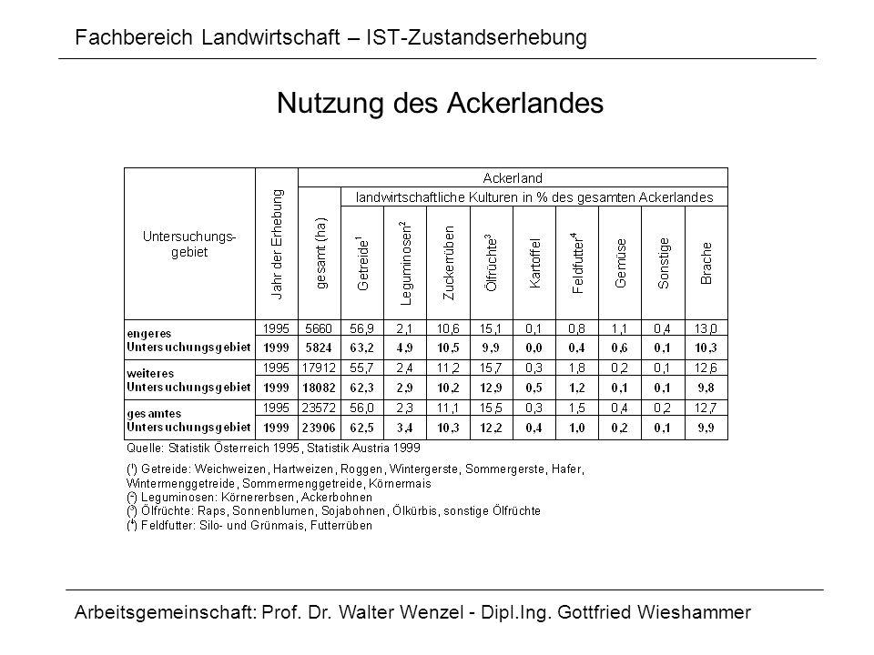 Fachbereich Landwirtschaft – IST-Zustandserhebung Arbeitsgemeinschaft: Prof. Dr. Walter Wenzel - Dipl.Ing. Gottfried Wieshammer Nutzung des Ackerlande