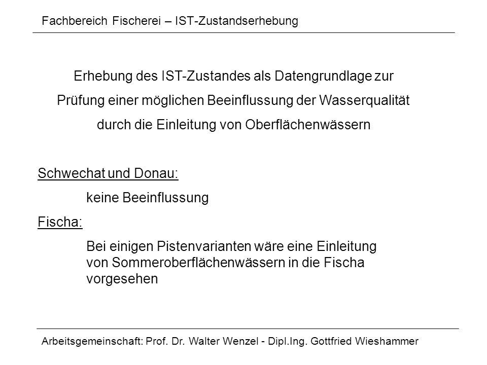 Fachbereich Fischerei – IST-Zustandserhebung Arbeitsgemeinschaft: Prof. Dr. Walter Wenzel - Dipl.Ing. Gottfried Wieshammer Erhebung des IST-Zustandes