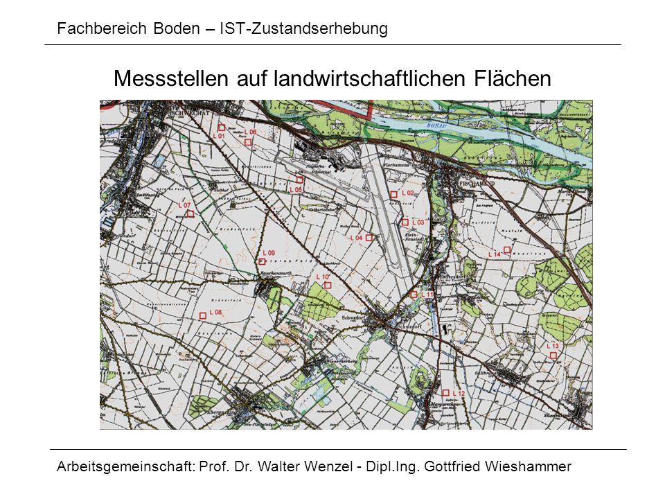 Fachbereich Boden – IST-Zustandserhebung Arbeitsgemeinschaft: Prof. Dr. Walter Wenzel - Dipl.Ing. Gottfried Wieshammer Messstellen auf landwirtschaftl