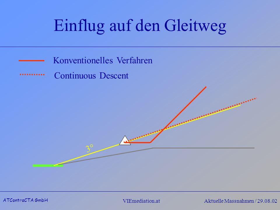 ATContraCTA GmbH VIEmediation.atAktuelle Massnahmen / 29.08.02 Einflug auf den Gleitweg Konventionelles Verfahren Continuous Descent 3°