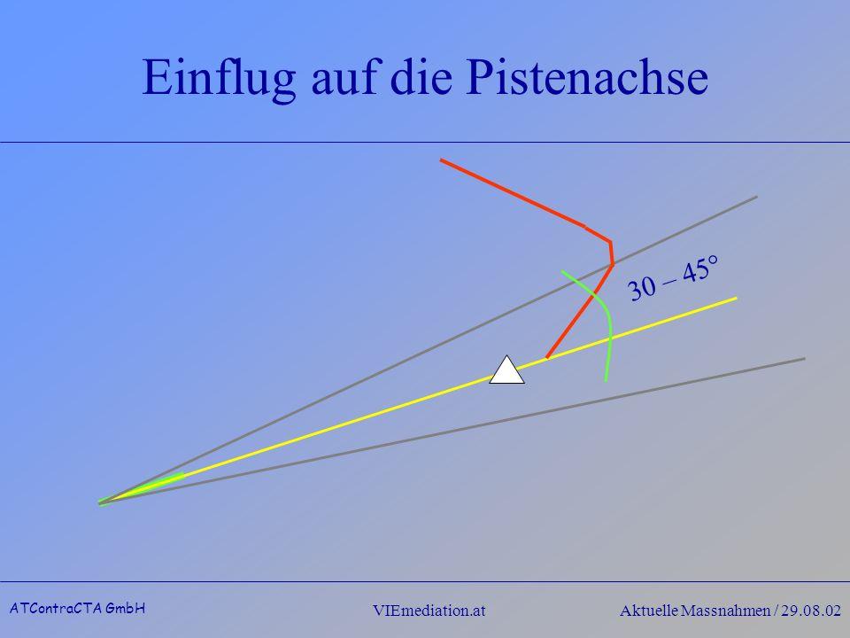 ATContraCTA GmbH VIEmediation.atAktuelle Massnahmen / 29.08.02 Einflug auf die Pistenachse 30 – 45°