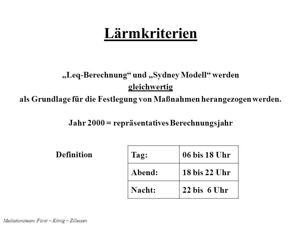 Lärmkriterien Leq-Berechnung und Sydney Modell werden gleichwertig als Grundlage für die Festlegung von Maßnahmen herangezogen werden. Jahr 2000 = rep