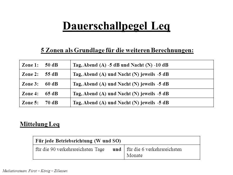 Dauerschallpegel Leq 5 Zonen als Grundlage für die weiteren Berechnungen: Zone 1:50 dBTag, Abend (A) -5 dB und Nacht (N) -10 dB Zone 2:55 dBTag, Abend (A) und Nacht (N) jeweils -5 dB Zone 3:60 dBTag, Abend (A) und Nacht (N) jeweils -5 dB Zone 4:65 dBTag, Abend (A) und Nacht (N) jeweils -5 dB Zone 5:70 dBTag, Abend (A) und Nacht (N) jeweils -5 dB Mittelung Leq Für jede Betriebsrichtung (W und SO) für die 90 verkehrsreichsten Tage undfür die 6 verkehrsreichsten Monate Mediationsteam Fürst – König – Zillessen