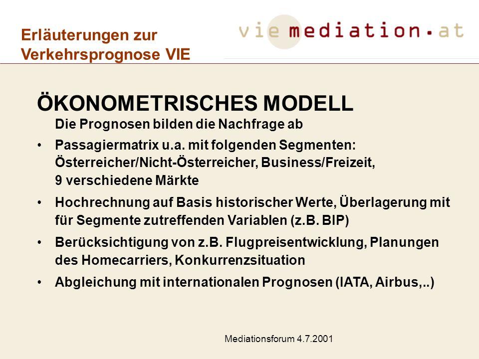 Mediationsforum 4.7.2001 Erläuterungen zur Verkehrsprognose VIE Im Rechenmodell sind z.B.
