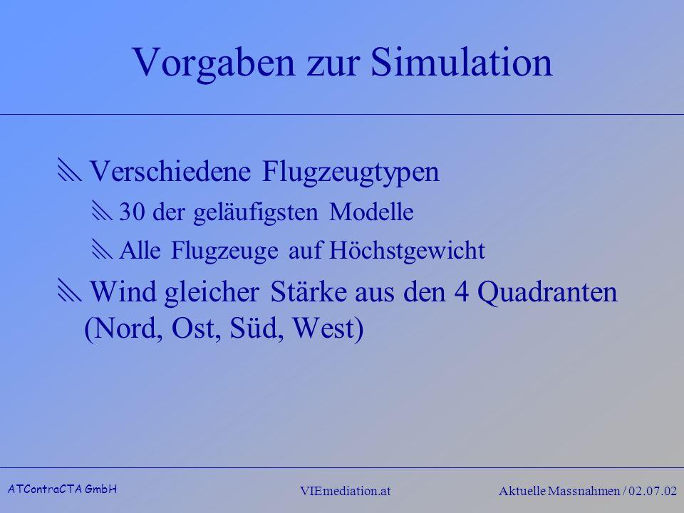 ATContraCTA GmbH VIEmediation.atAktuelle Massnahmen / 02.07.02 Vorgaben zur Simulation Verschiedene Flugzeugtypen 30 der geläufigsten Modelle Alle Flugzeuge auf Höchstgewicht Wind gleicher Stärke aus den 4 Quadranten (Nord, Ost, Süd, West)