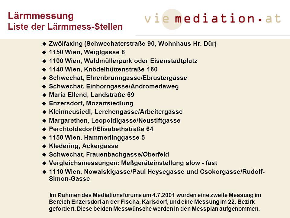 Zwölfaxing (Schwechaterstraße 90, Wohnhaus Hr. Dür) 1150 Wien, Weiglgasse 8 1100 Wien, Waldmüllerpark oder Eisenstadtplatz 1140 Wien, Knödelhüttenstra