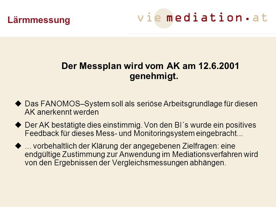 Der Messplan wird vom AK am 12.6.2001 genehmigt. Das FANOMOS–System soll als seriöse Arbeitsgrundlage für diesen AK anerkennt werden Der AK bestätigte