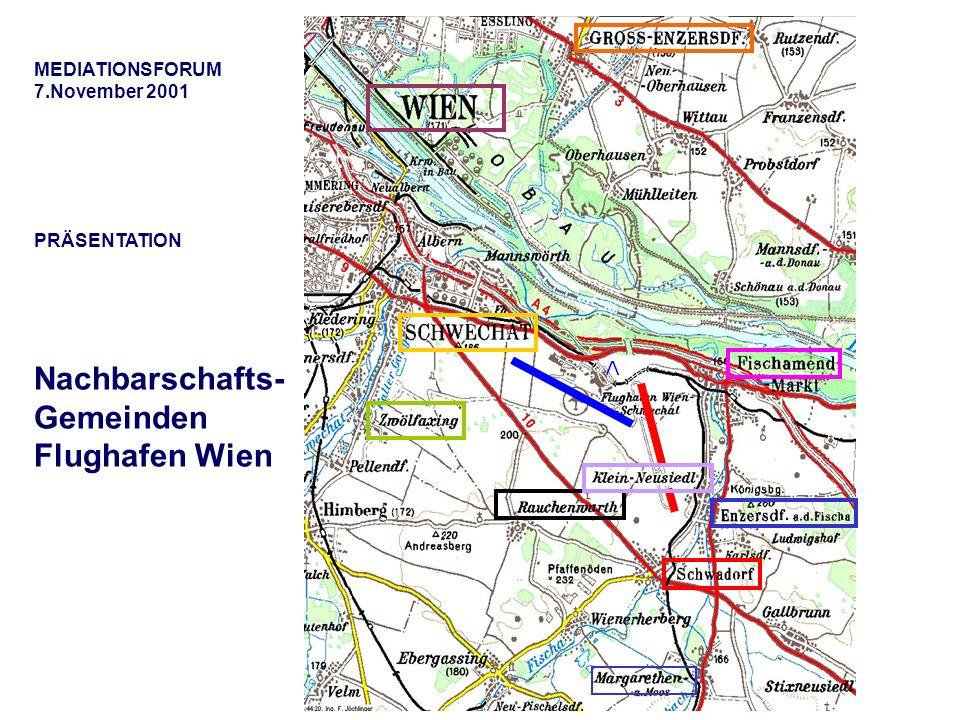 Nachbarschafts- Gemeinden Flughafen Wien MEDIATIONSFORUM 7.November 2001 PRÄSENTATION