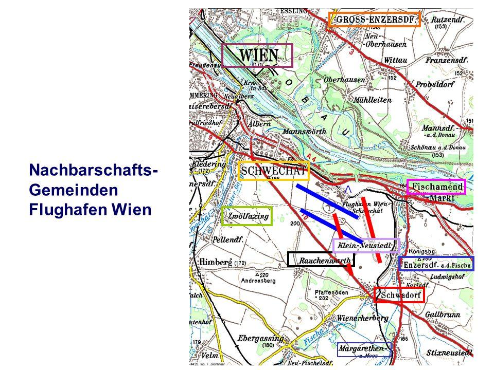 Nachbarschafts- Gemeinden Flughafen Wien