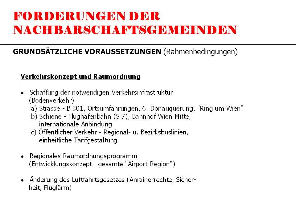 FORDERUNGEN DER NACHBARSCHAFTSGEMEINDEN GRUNDSÄTZLICHE VORAUSSETZUNGEN (Rahmenbedingungen)