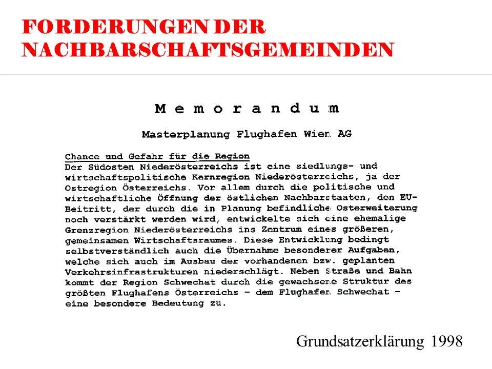 FORDERUNGEN DER NACHBARSCHAFTSGEMEINDEN Grundsatzerklärung 1998